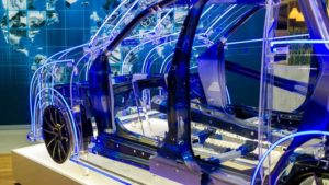 The Future Of The Automotive Sector Electric Vehicle Industry Value Chain