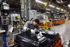 Automotive Manufacturing Auto Industry Analysis