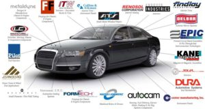 Sector Based ERP Solutions Best Software For Automotive Industry