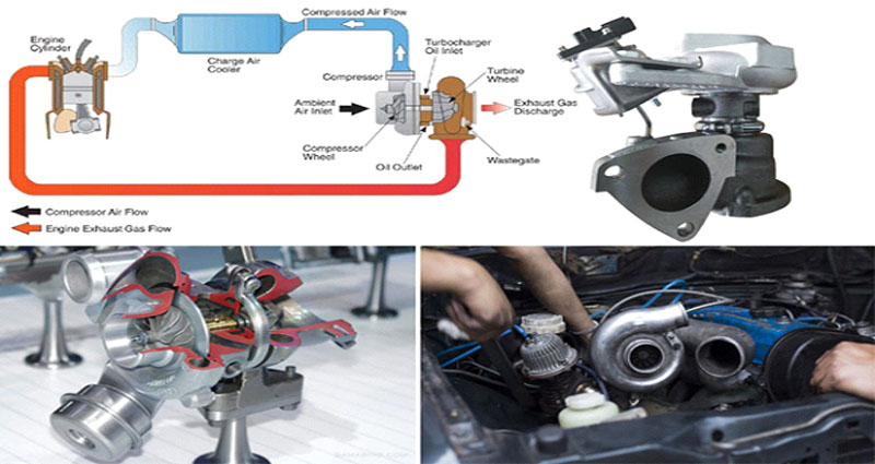 Strategies to Retain Your Turbo – The 3 Essentials You will wish to Know